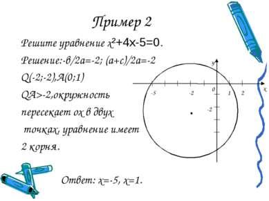 Пример 2 Решите уравнение х²+4x-5=0. Решение:-в/2а=-2; (а+с)/2а=-2 Q(-2;-2),А...