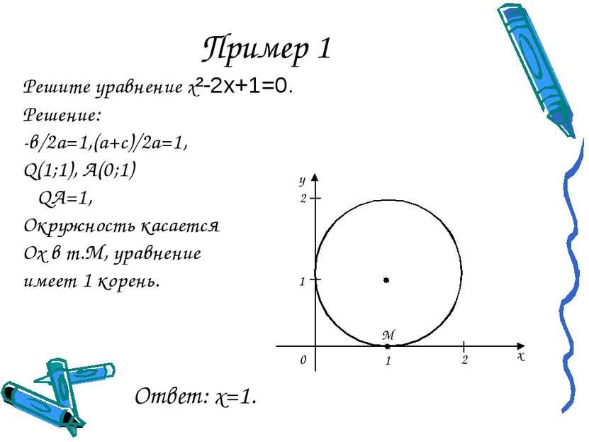 Пример 1 Решите уравнение х²-2x+1=0. Решение: -в/2а=1,(а+с)/2а=1, Q(1;1), А(0...
