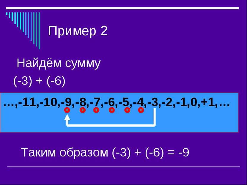 Пример 2 Найдём сумму (-3) + (-6) …,-11,-10,-9,-8,-7,-6,-5,-4,-3,-2,-1,0,+1,…...