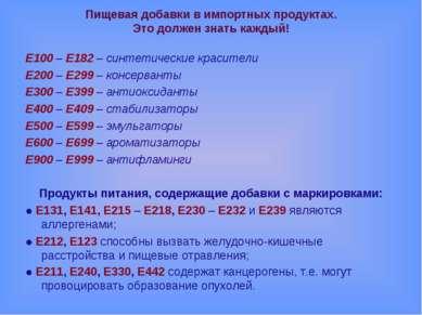 Пищевая добавки в импортных продуктах. Это должен знать каждый! Е100 – Е182 –...