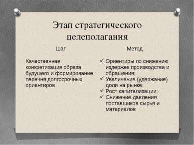 """Этап стратегического целеполагания Дисициплина """"Антикризисное управление"""" Нев..."""