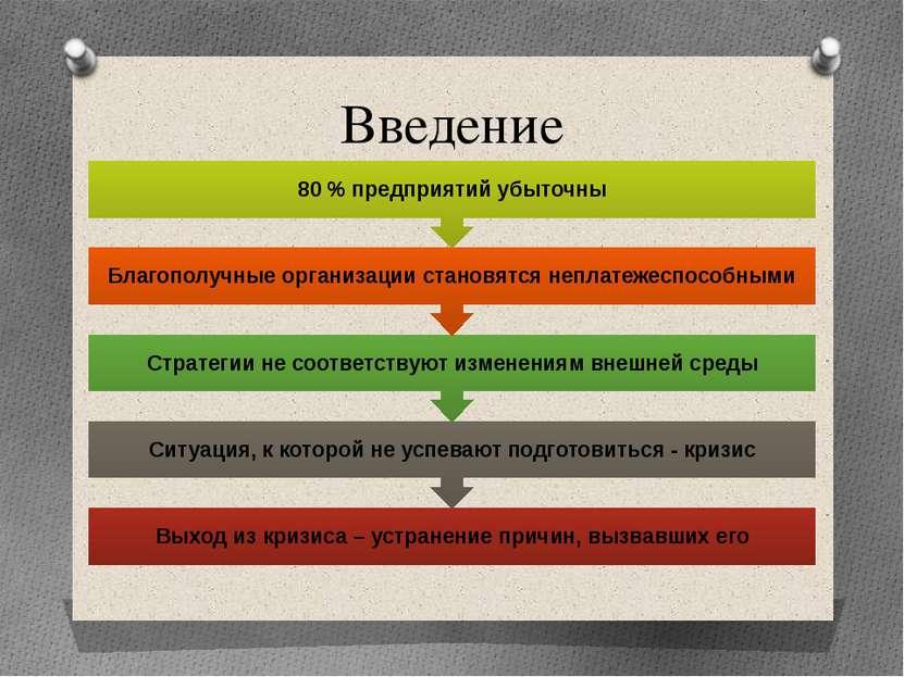 """Введение Дисициплина """"Антикризисное управление"""" Неволин С.В."""