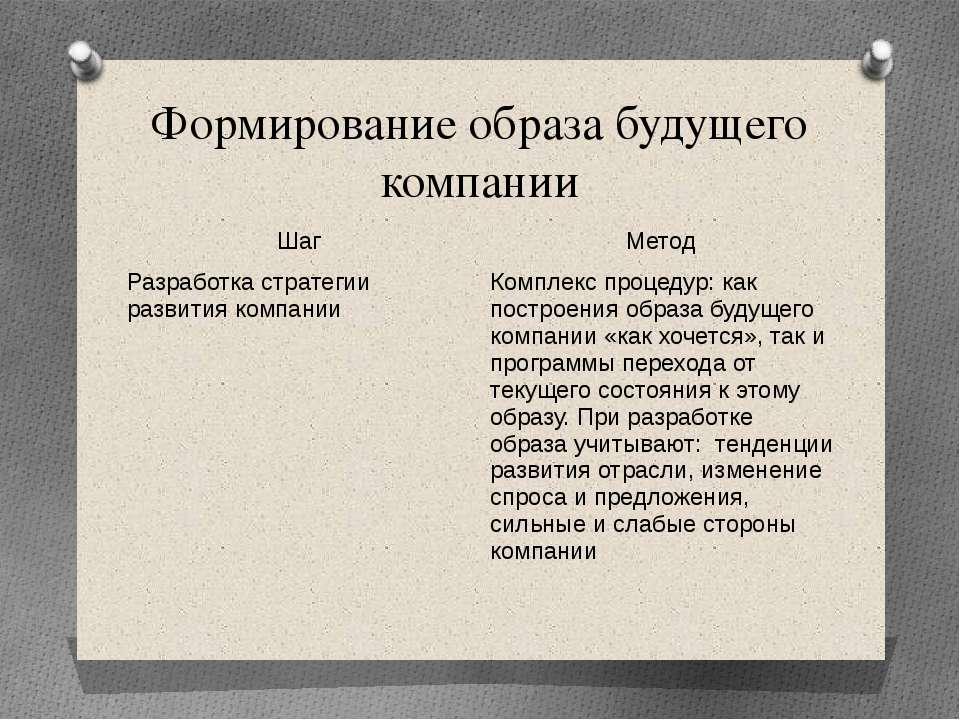 """Формирование образа будущего компании Дисициплина """"Антикризисное управление"""" ..."""