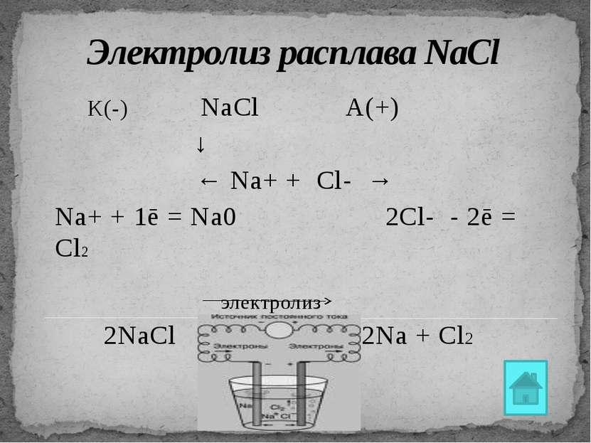 К(-) CuCl2 А(+) ↓ ← Cu2+ + 2Cl- → Cu2+ + 2ē = Cu 0 2Cl- - 2ē = Cl2 CuCl2 Cu +...