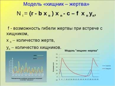N t = (r - b x n ) x n - с – f x n yn, f - возможность гибели жертвы при встр...