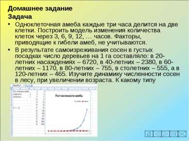 Домашнее задание Задача Одноклеточная амеба каждые три часа делится на две кл...