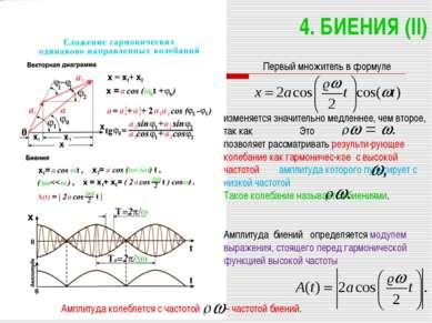 4. БИЕНИЯ (II) Первый множитель в формуле изменяется значительно медленнее, ч...