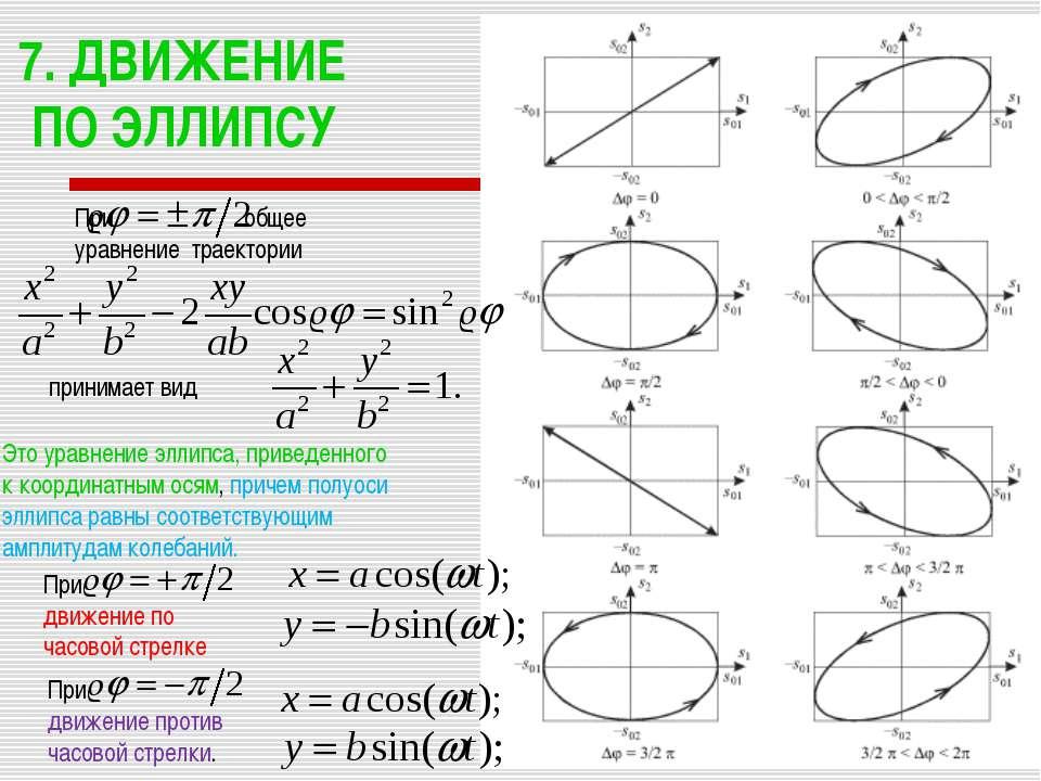 7. ДВИЖЕНИЕ ПО ЭЛЛИПСУ При общее уравнение траектории принимает вид Это уравн...