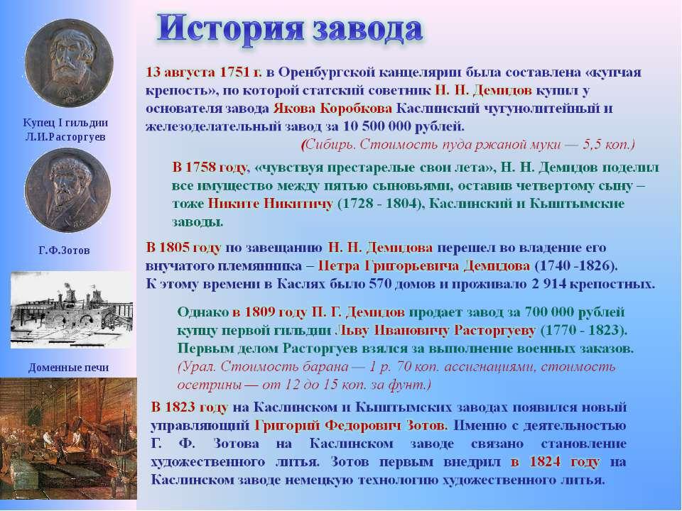 Купец I гильдии Л.И.Расторгуев Г.Ф.Зотов Доменные печи