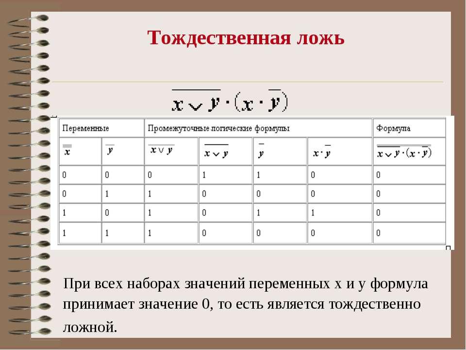 Тождественная ложь При всех наборах значений переменных x и y формула принима...