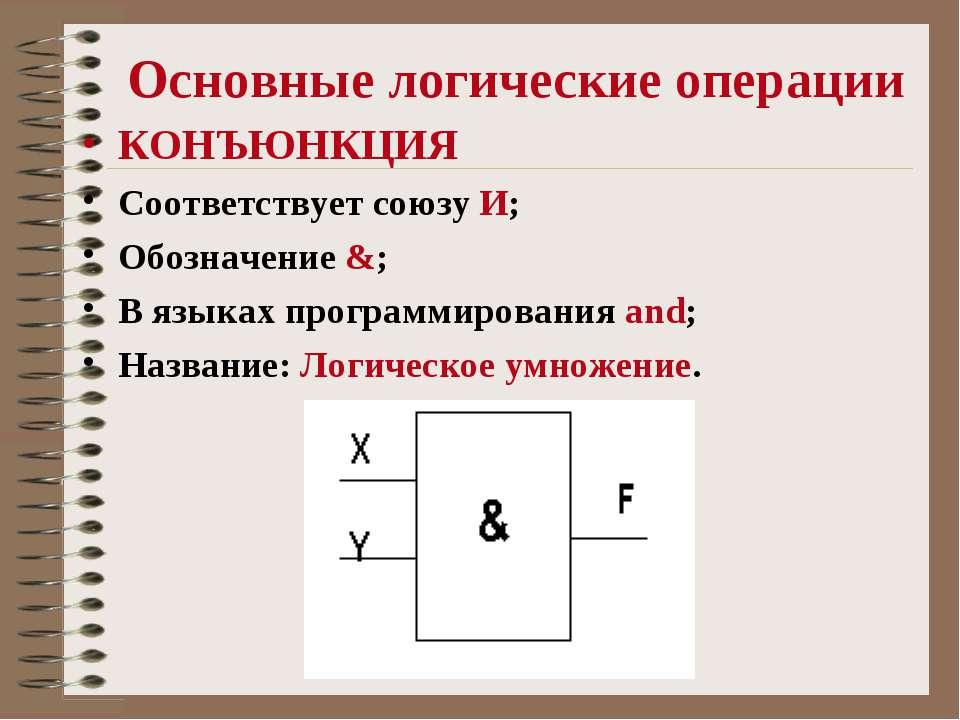Основные логические операции КОНЪЮНКЦИЯ Соответствует союзу И; Обозначение &;...