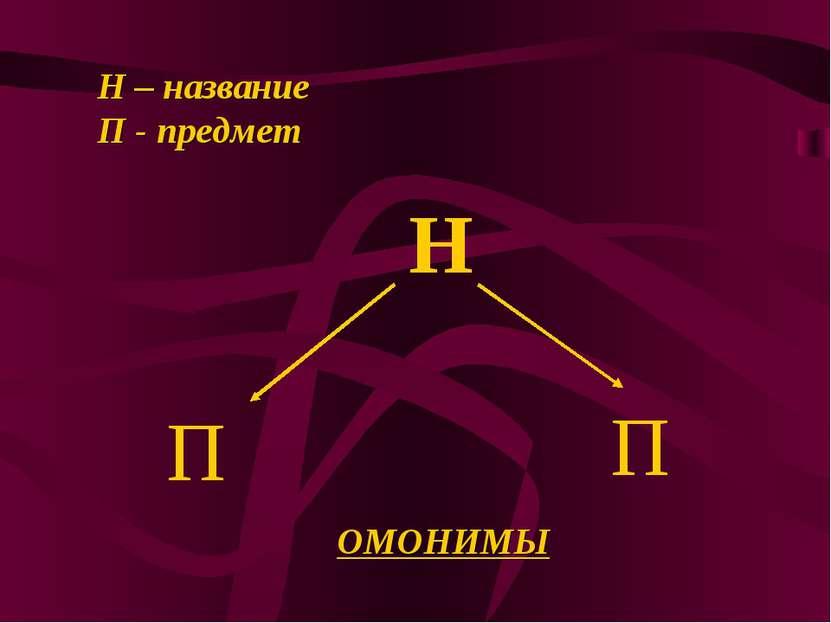 Н – название П - предмет Н П П ОМОНИМЫ