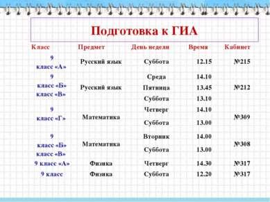 Подготовка к ГИА Класс Предмет День недели Время Кабинет 9 класс «А» Русский ...