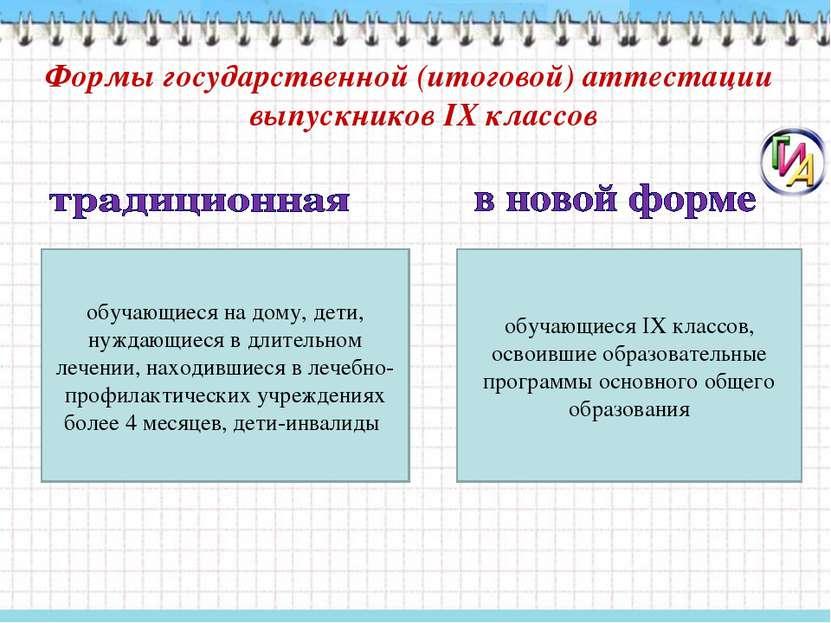 Формы государственной (итоговой) аттестации выпускников IX классов обучающиес...