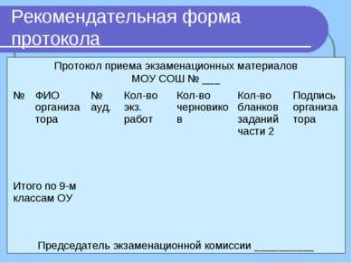 Протокол приема экзаменационных материалов МОУ СОШ № ___ Председатель экзамен...