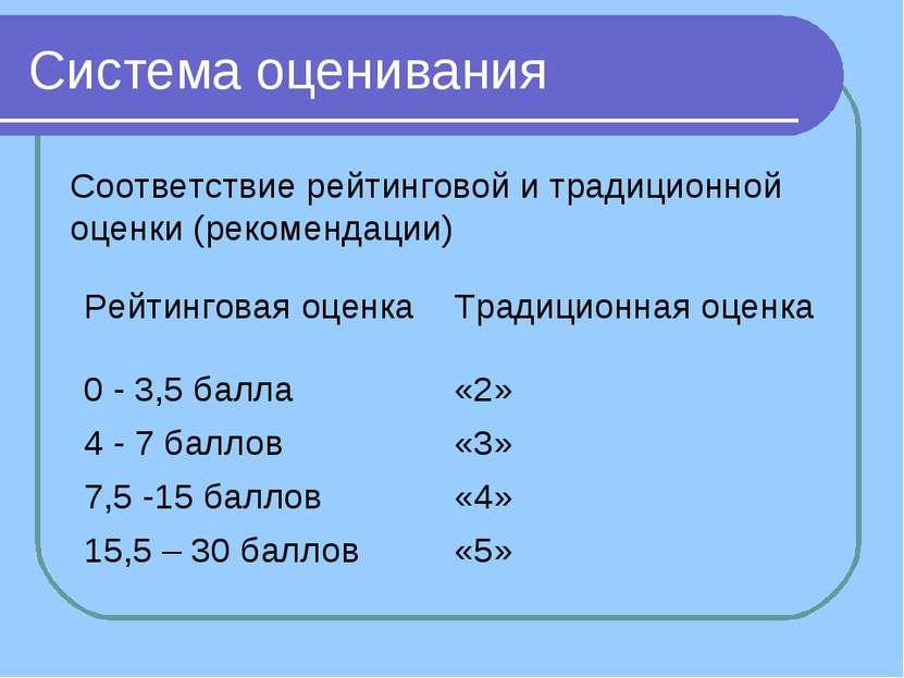 Система оценивания Соответствие рейтинговой и традиционной оценки (рекомендац...