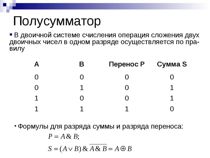 Полусумматор Формулы для разряда суммы и разряда переноса: В двоичной системе...