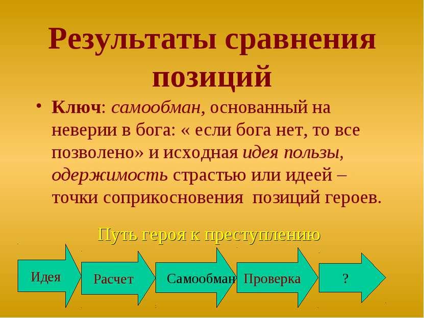 Результаты сравнения позиций Ключ: самообман, основанный на неверии в бога: «...