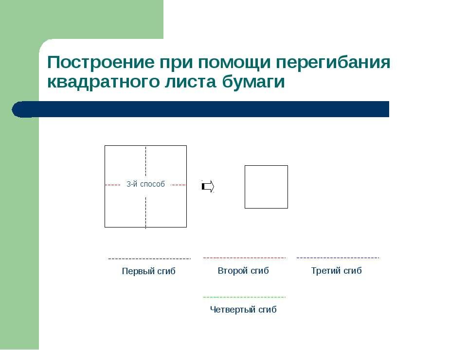 Построение при помощи перегибания квадратного листа бумаги Первый сгиб Второй...