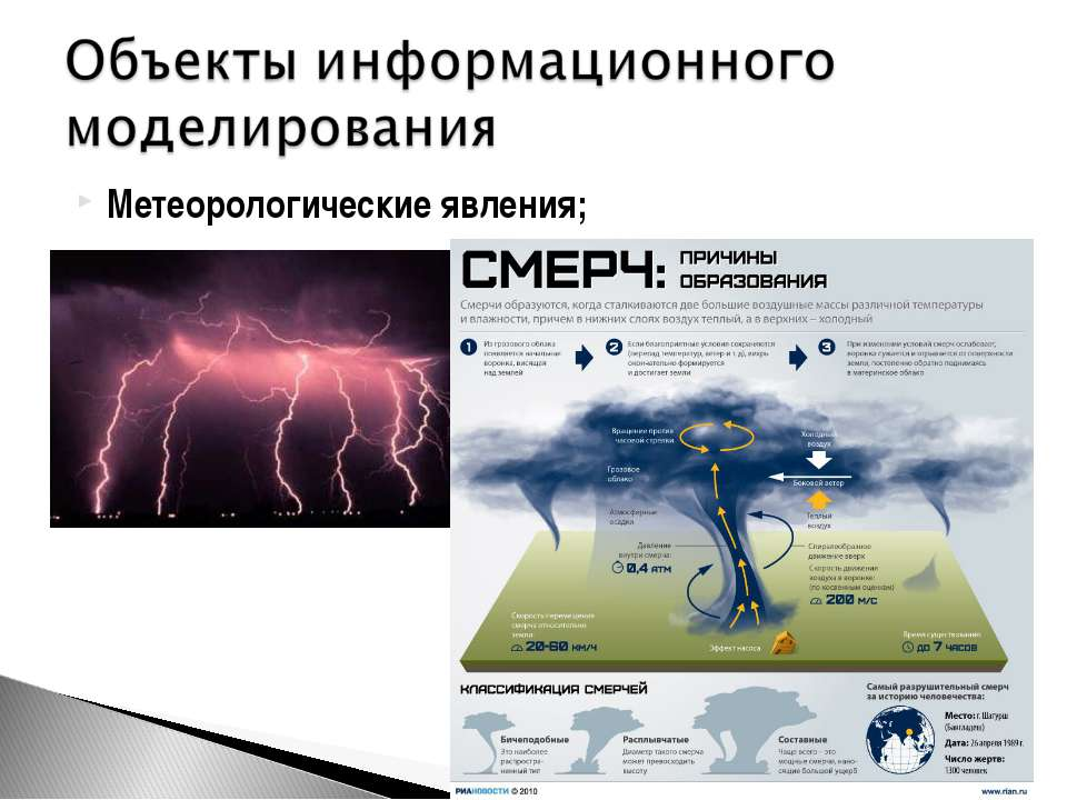 Метеорологические явления;