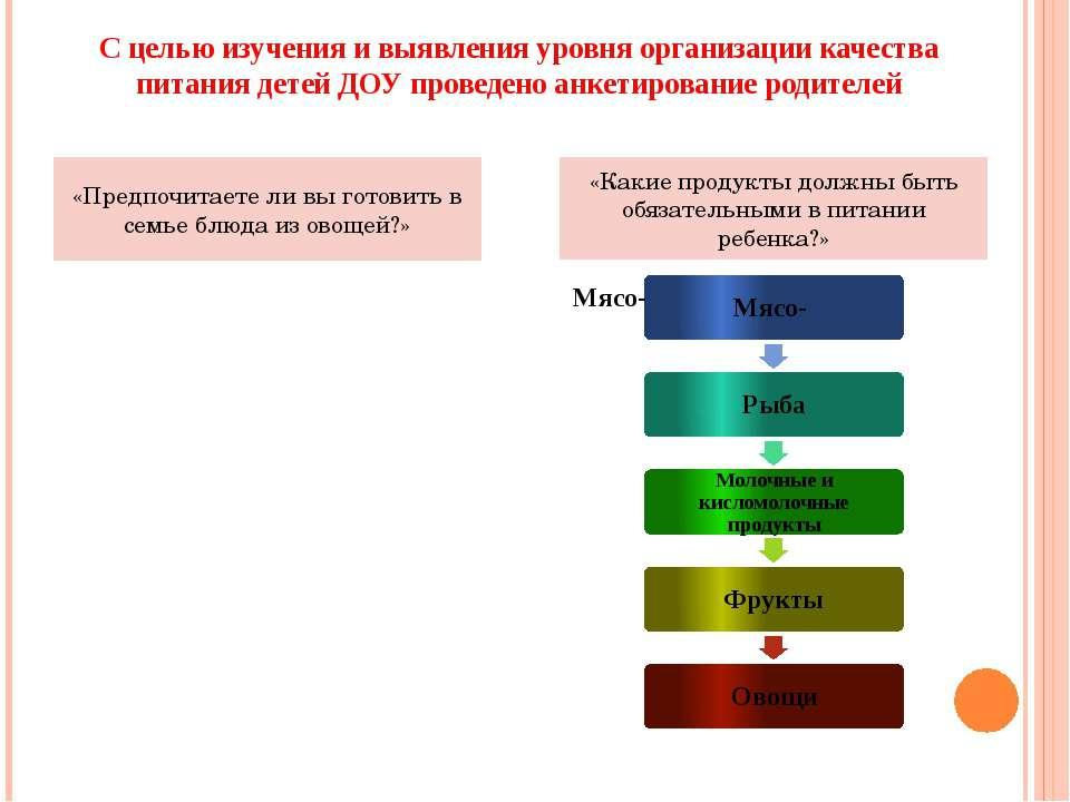 С целью изучения и выявления уровня организации качества питания детей ДОУ пр...