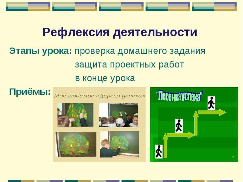 Рефлексия деятельности Этапы урока: проверка домашнего задания защита проектн...