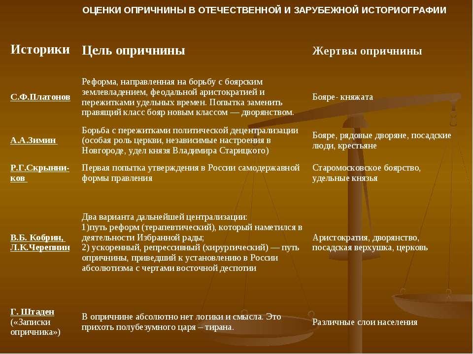http://bigslide.ru/images/11/10232/960/img8.jpg