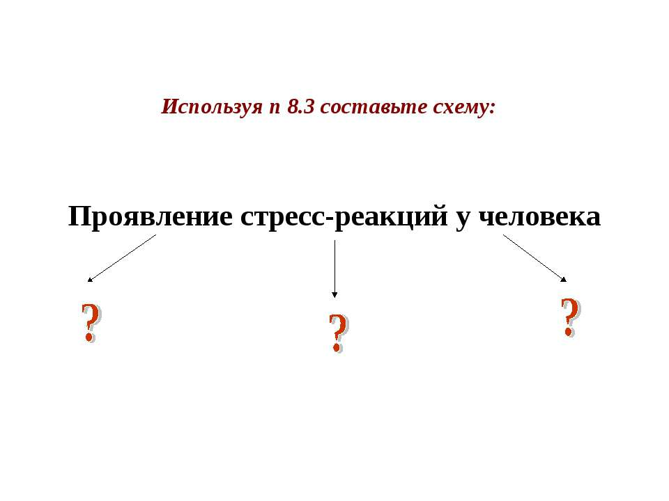 Используя п 8.3 составьте схему: Проявление стресс-реакций у человека