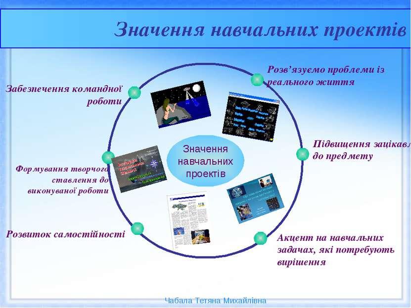 Значення навчальних проектів Значення навчальних проектів Розв'язуємо проблем...