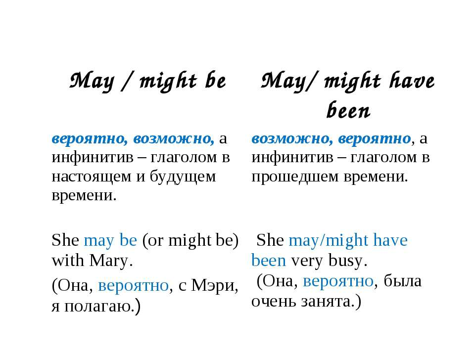 May / might be May/ might have been вероятно, возможно, а инфинитив – глаголо...