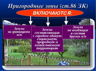 Пригородные зоны (ст.86 ЗК) ВКЛЮЧАЮТСЯ: Земли за границами н/п Земли составля...