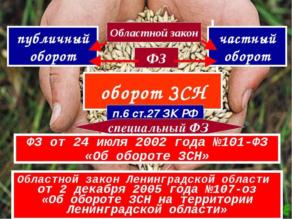 оборот ЗСН п.6 ст.27 ЗК РФ специальный ФЗ ФЗ от 24 июля 2002 года №101-ФЗ «Об...