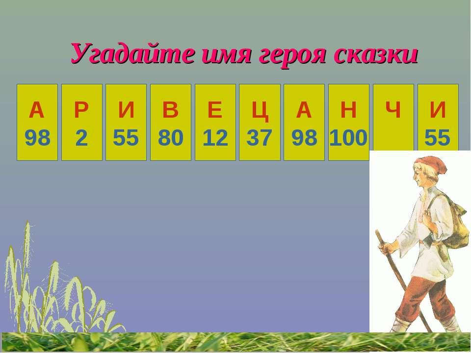 Угадайте имя героя сказки И 55 А 98 Н 100 Ч Е 12 Ц 37 В 80 И 55 Р 2 А 98