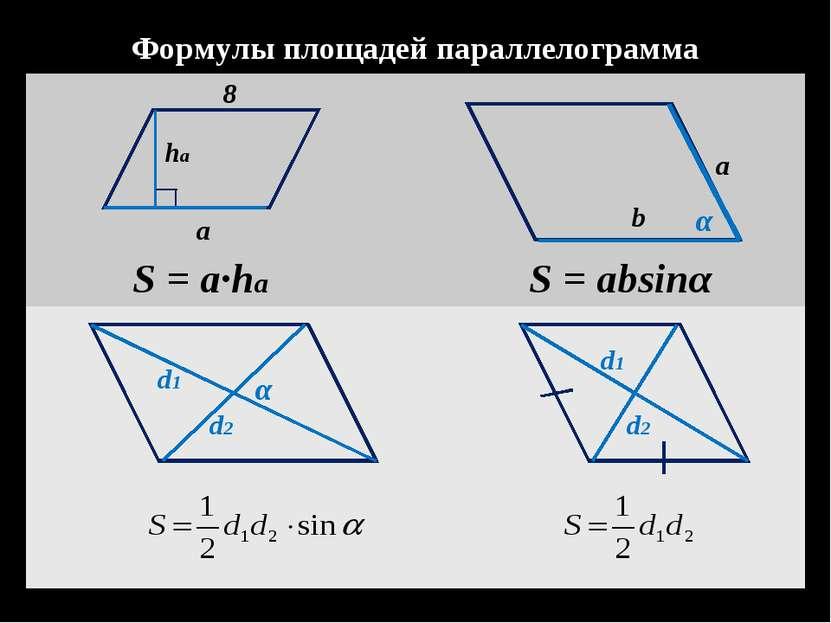 a 8 S = a·ha ha b a S = absinα α α d1 d2 d1 d2 Формулы площадей параллелограмма