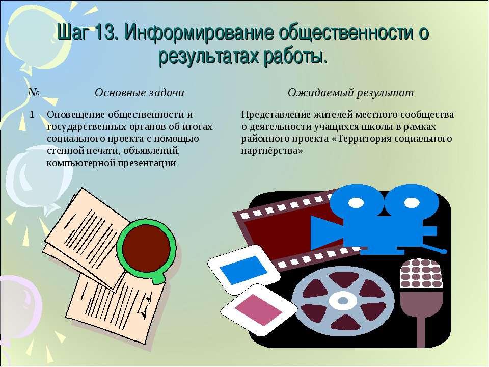 Шаг 13. Информирование общественности о результатах работы. № Основные задачи...