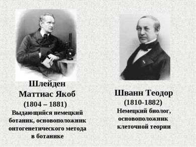 Шлейден Маттиас Якоб Шванн Теодор (1810-1882) Немецкий биолог, основоположник...