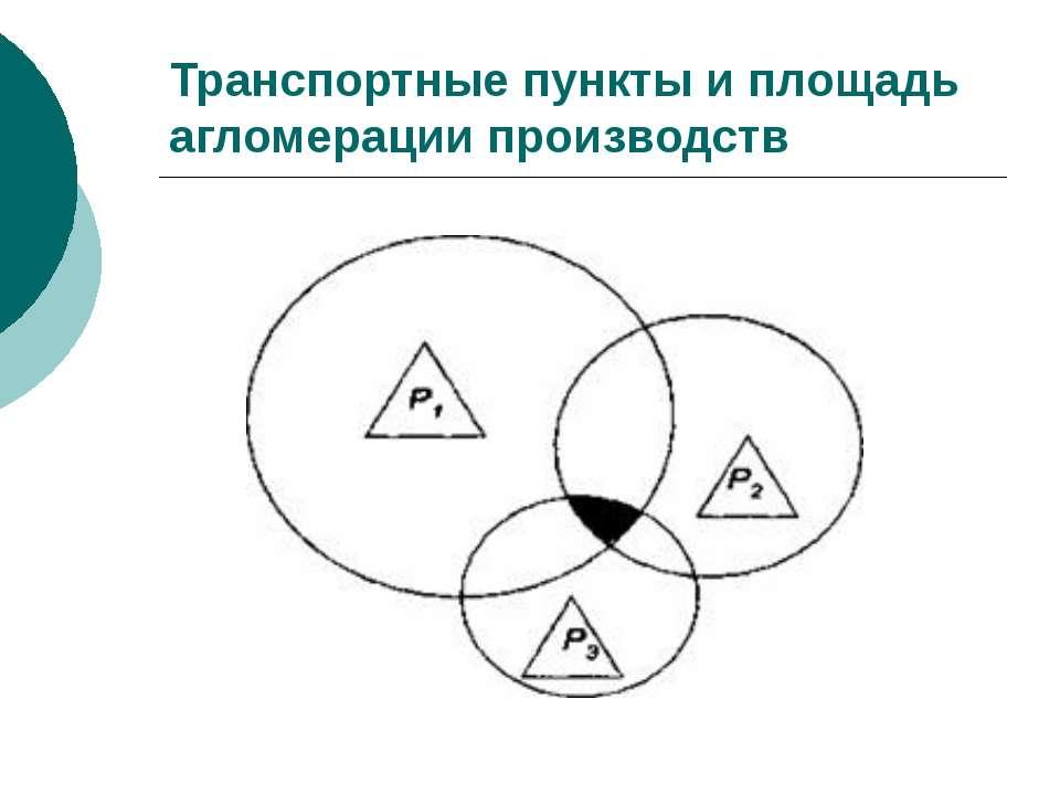 Транспортные пункты и площадь агломерации производств