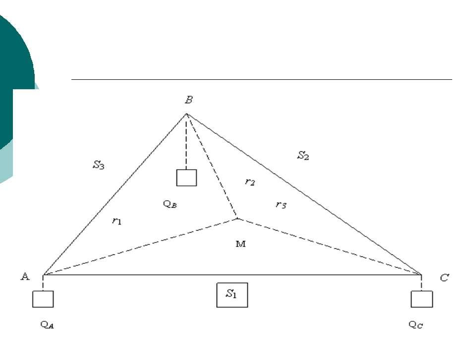 Локационный треугольник В. Лаунхардта