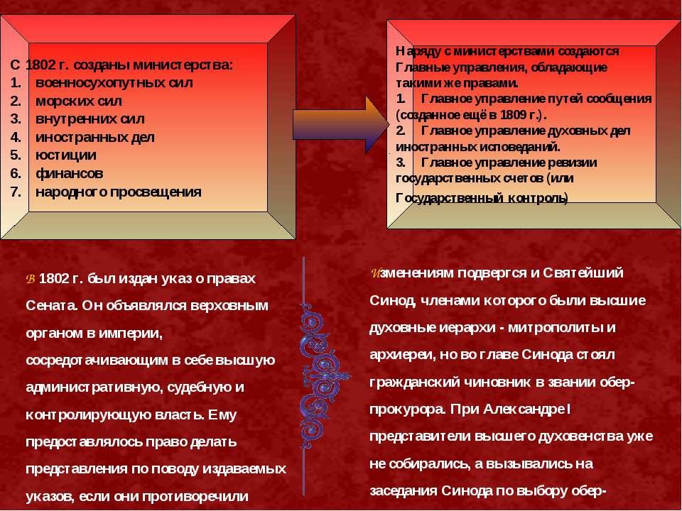 """Презентация """"Правление Александра I (Благословенный)"""" - скачать бесплатно"""