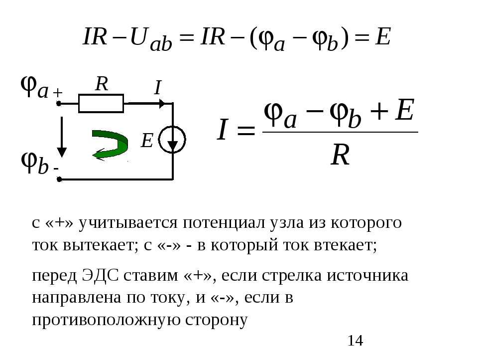 Е R I с «+» учитывается потенциал узла из которого ток вытекает; с «-» - в ко...