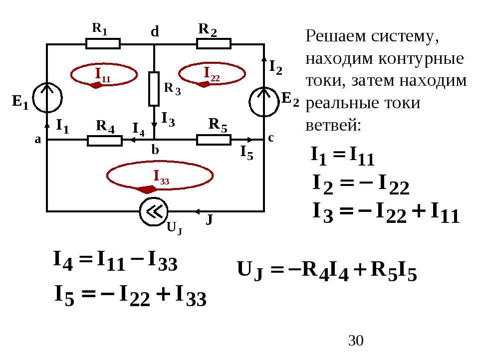 Решаем систему, находим контурные токи, затем находим реальные токи ветвей: