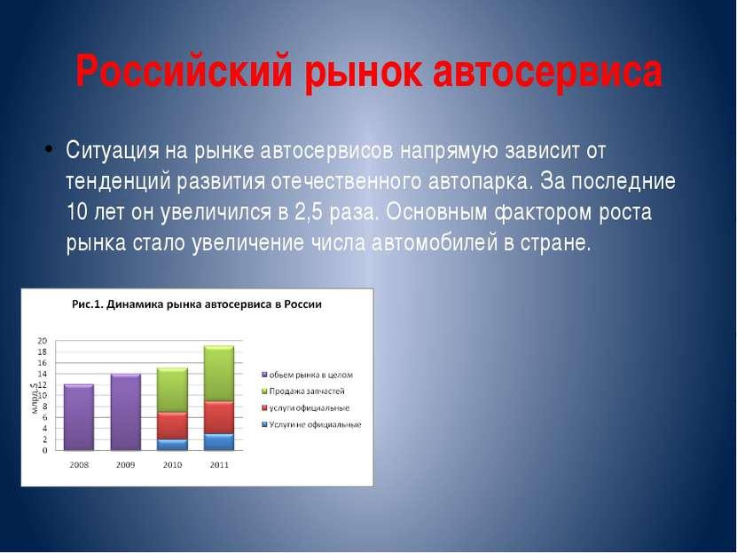 Российский рынок автосервиса Ситуация на рынке автосервисов напрямую зависит ...