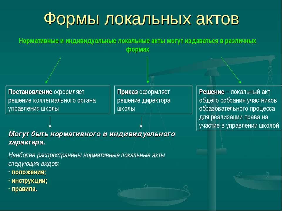 Формы локальных актов Нормативные и индивидуальные локальные акты могут издав...