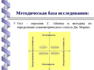 Методическая база исследования: Тест - опросник Г. Айзенка и методика по опре...