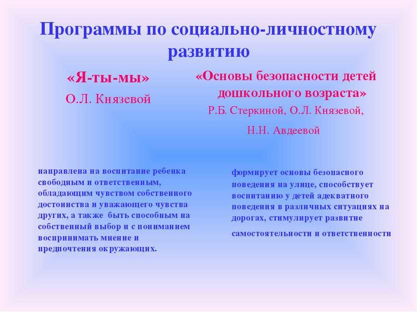 Программы по социально-личностному развитию «Я-ты-мы» О.Л. Князевой «Основы б...