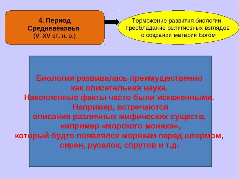 4. Период Средневековья (V–XV ст. н. э.) Торможение развития биологии, преобл...