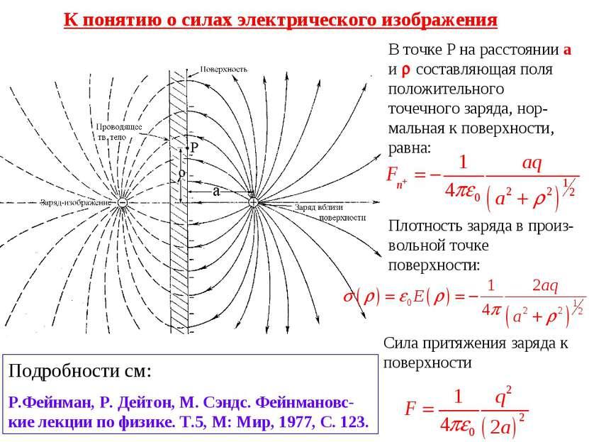 К понятию о силах электрического изображения В точке Р на расстоянии а и сост...