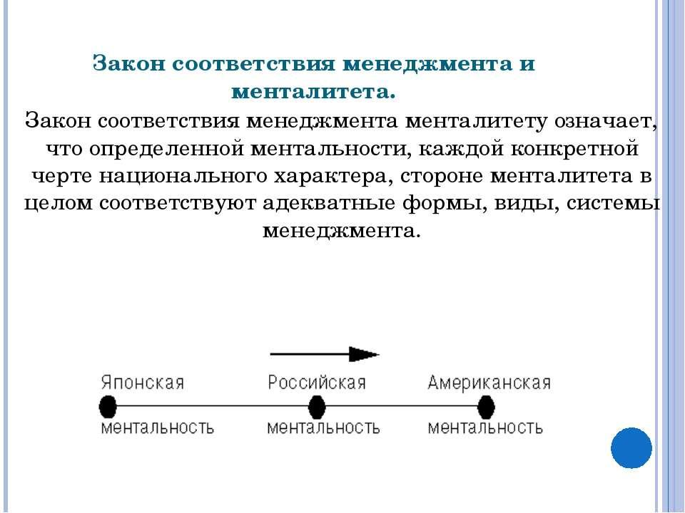 Закон соответствия менеджмента и менталитета. Закон соответствия менеджмента ...