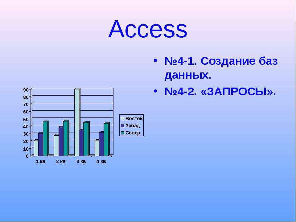 Access №4-1. Создание баз данных. №4-2. «ЗАПРОСЫ».
