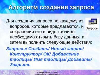 """Криворотова Л.Н. МОУ """"Гимназия"""" г.Тырныауз КБР * Алгоритм создания запроса Дл..."""